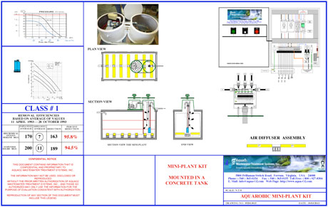 Aquarobic mini plant components aqua o2 wastewater treatment a control panel schematic guides the qualified serviceman or electrician to troubleshoot any part of the system a visual audible and remote signal are swarovskicordoba Images